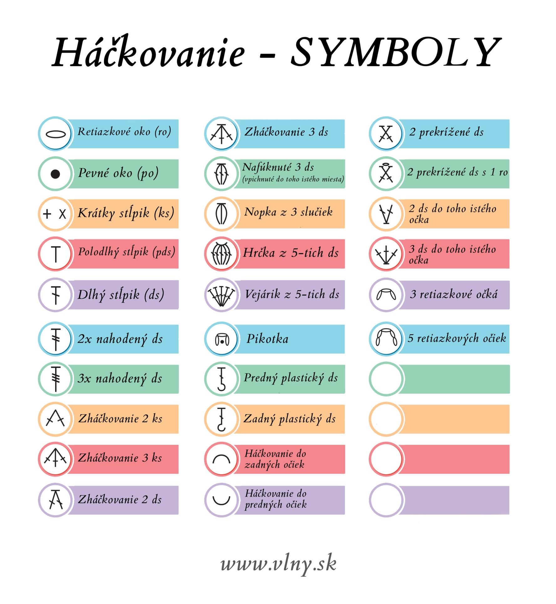 hackovanie_symboly_vysvetlenie_popis